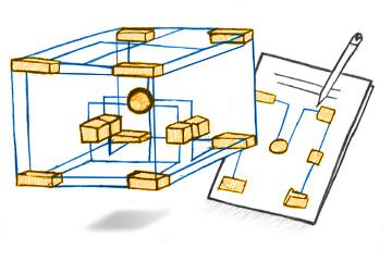 Diseño de Sofware